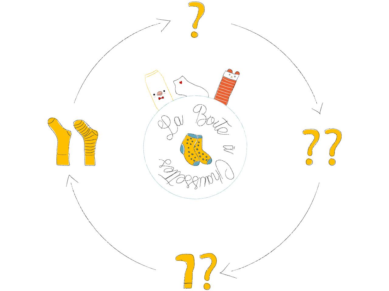 Comment créer son entreprise - illustration histoire Lisa 13b