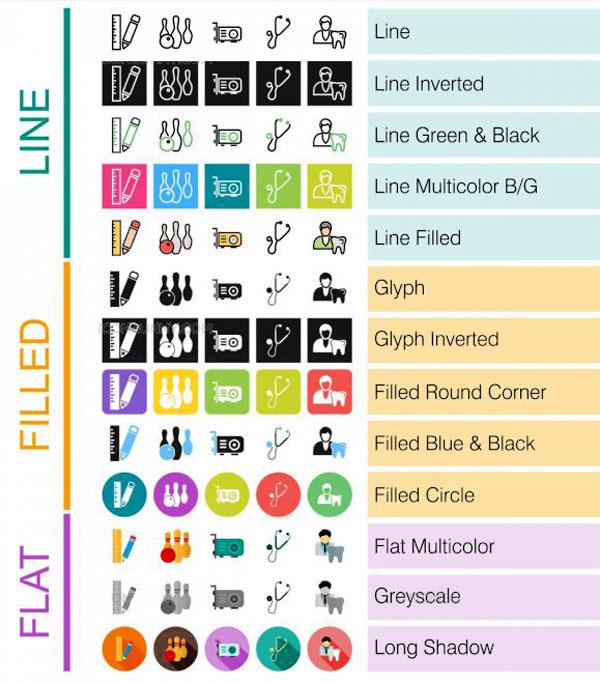 faire une charte graphique - icônes