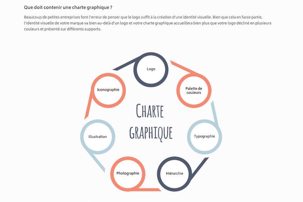 Comment créer un blog - Image Explicative