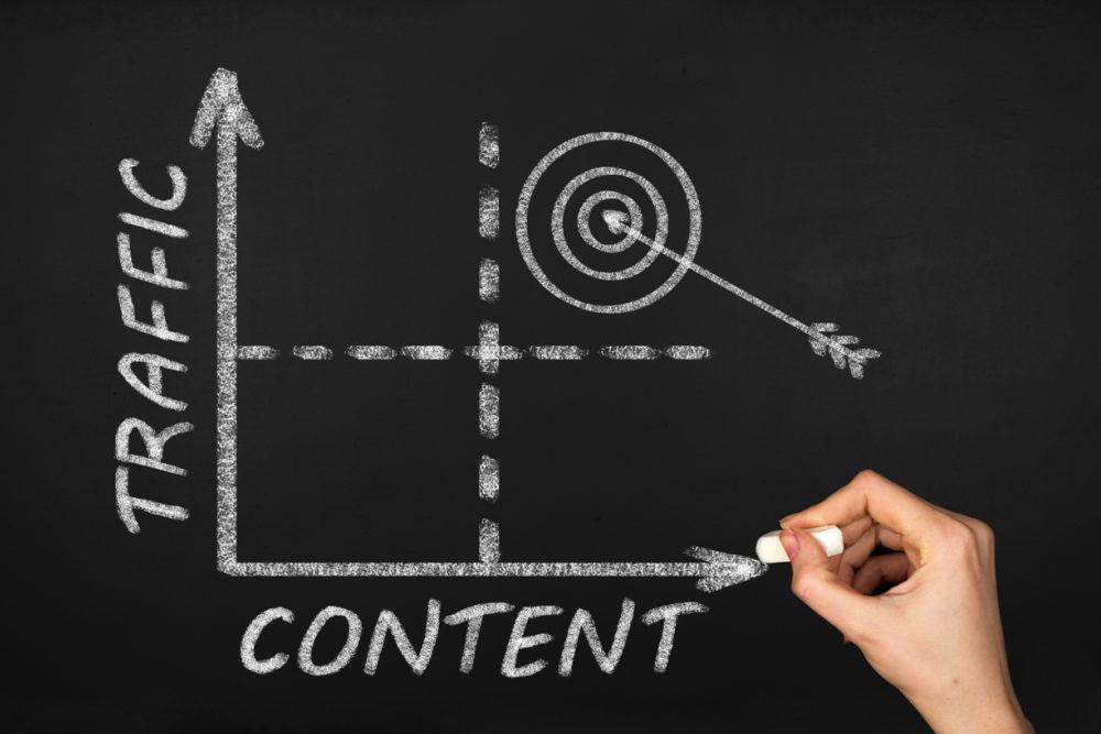 Comment créer un blog - Stratégie Graphique